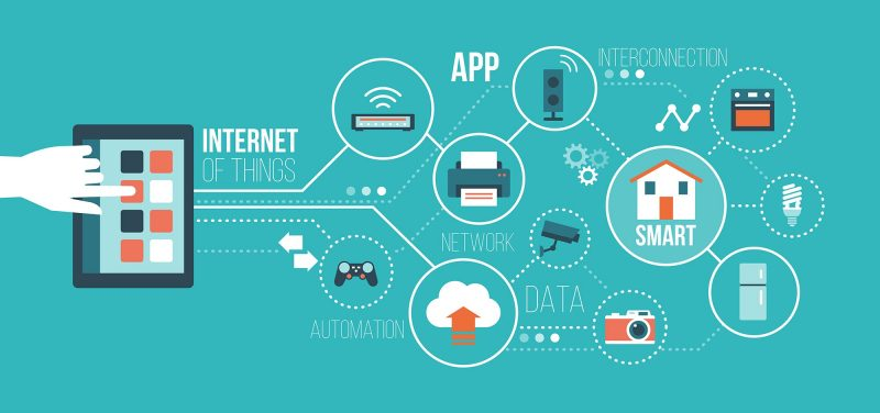 The Internet Of Things in Marketing